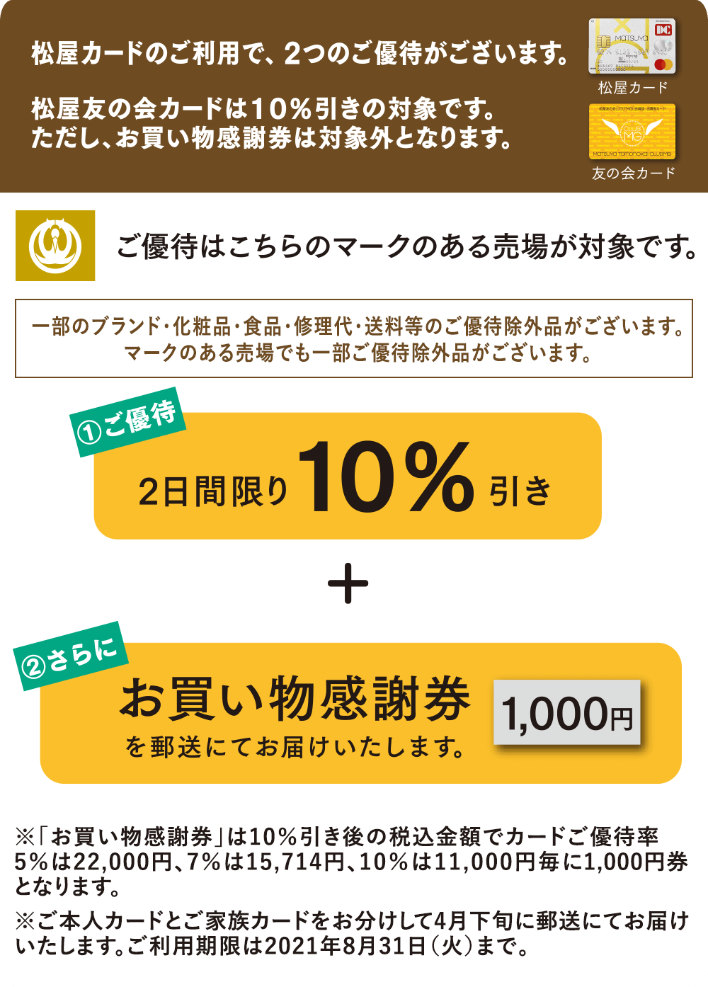 """""""SP用の優待の情報"""""""